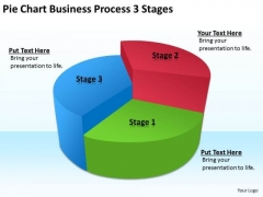 Pie Chart Business Process 3 Stages Ppt How To Write Plan Template PowerPoint Slides