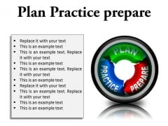 Plan Practice Business PowerPoint Presentation Slides Cc