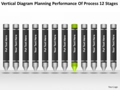 Planning Performance Of Process 12 Stages Ppt Business Examples PowerPoint Slides
