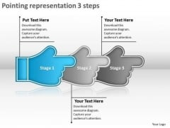 Pointing Representation 3 Steps What Is Flow Charts PowerPoint Slides