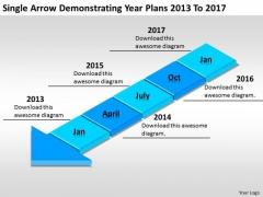 Power Point Arrows Single Demonstrating Year Plans 2013 To 2017 PowerPoint Templates