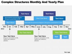 PowerPoint Arrow Shapes Complex Structures Monthly And Yearly Plan Slides