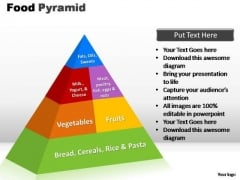 PowerPoint Backgrounds Chart Food Pyramid Ppt Theme