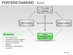 PowerPoint Backgrounds Chart Porters Diamond Ppt Template