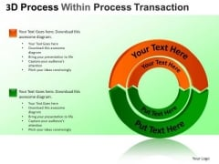PowerPoint Backgrounds Cycle Within Cycle Diagram Ppt Process