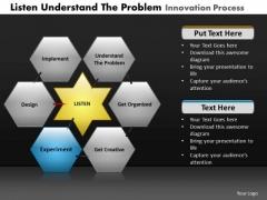 PowerPoint Backgrounds Diagram Listen Understand Ppt Slidelayout
