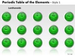 PowerPoint Backgrounds Download Periodic Table Ppt Layout