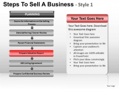 PowerPoint Backgrounds Editable Steps To Sell Ppt Presentation