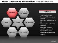 PowerPoint Backgrounds Graphic Listen Understand Ppt Design