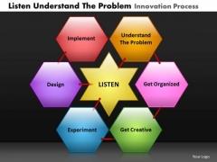 PowerPoint Backgrounds Growth Listen Understand Ppt Slidelayout