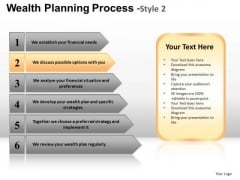 PowerPoint Backgrounds Image Wealth Planning Ppt Design