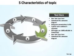 PowerPoint Backgrounds Leadership Characteristics Of Topic Ppt Slide Designs