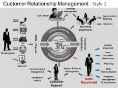 PowerPoint Backgrounds Leadership Customer Relationship Ppt Design