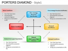 PowerPoint Backgrounds Leadership Porters Diamond Ppt Process
