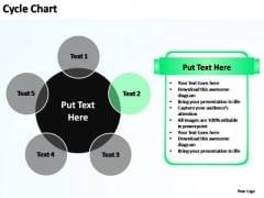 PowerPoint Backgrounds Marketing Cycle Chart Ppt Design