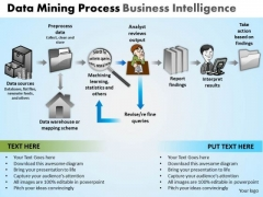 PowerPoint Backgrounds Marketing Data Mining Process Ppt Slides