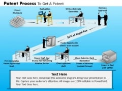 PowerPoint Backgrounds Marketing Patent Process Ppt Slides