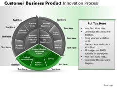 PowerPoint Backgrounds Teamwork Customer Business Product Ppt Slide Designs