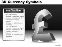 PowerPoint British Pound Symbol