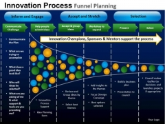 PowerPoint Business Funnel Planning Diagram Ppt Templates And Slides