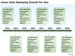 PowerPoint Circular Arrows Linear Scale Displaying Growth Per Year Templates