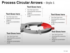 PowerPoint Circular Process Arrows 5 Stages Cycle Diagram Ppt Slides