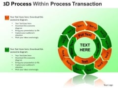 PowerPoint Cycle Process Cycle Diagram Ppt Themes