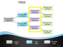 PowerPoint Decision Tree Analysis Slides