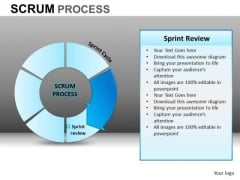 PowerPoint Design Business Leadership Scrum Process Ppt Theme