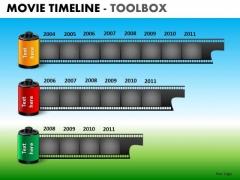 PowerPoint Design Business Leadership Targets Movie Timeline Ppt Slide Designs