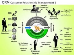 PowerPoint Design Business Success Crm Customer Relationship Ppt Designs