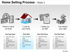 PowerPoint Design Company Home Selling Ppt Process