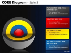 PowerPoint Design Company Strategy Core Diagram Ppt Presentation