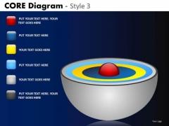 PowerPoint Design Company Success Core Diagram Ppt Layouts