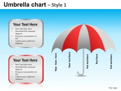 PowerPoint Design Corporate Growth Targets Umbrella Chart Ppt Design Slides