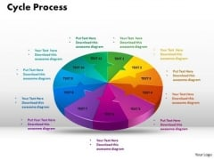 PowerPoint Design Cycle Process Chart Ppt Design