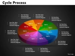PowerPoint Design Cycle Process Ppt Design