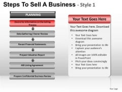 PowerPoint Design Diagram Steps To Sell Ppt Layout