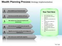PowerPoint Design Diagram Wealth Planning Ppt Slides