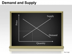 PowerPoint Design Download Demand And Supply Ppt Slides