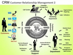 PowerPoint Design Executive Competition Crm Customer Relationship Ppt Layout