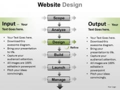 PowerPoint Design Executive Strategy Website Design Ppt Presentation Designs