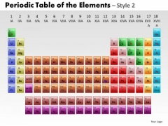 PowerPoint Design Global Periodic Table Ppt Theme