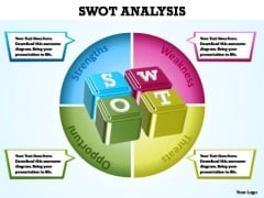 PowerPoint Design Graphic Swot Analysis Ppt Template
