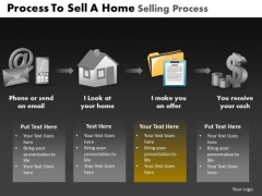 PowerPoint Design Leadership Home Selling Process Ppt Presentation
