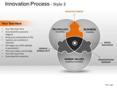 PowerPoint Design Leadership Innovation Process Ppt Layout