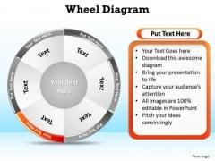 PowerPoint Design Leadership Wheel Diagram Ppt Presentation