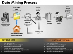 PowerPoint Design Marketing Data Mining Process Ppt Layouts
