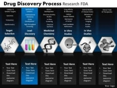 PowerPoint Design Process Drug Discovery Ppt Process