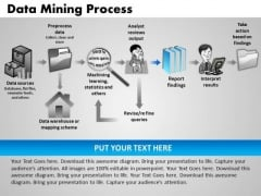 PowerPoint Design Slides Business Data Mining Process Ppt Process